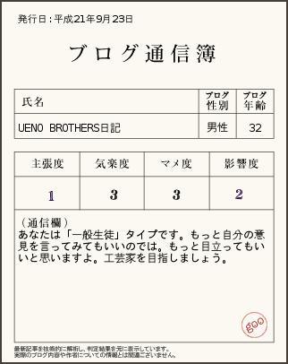 ブログ通信簿.JPG