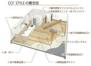 CCF STYLE.jpg