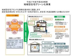 地域型住宅グリーン化事業.jpg